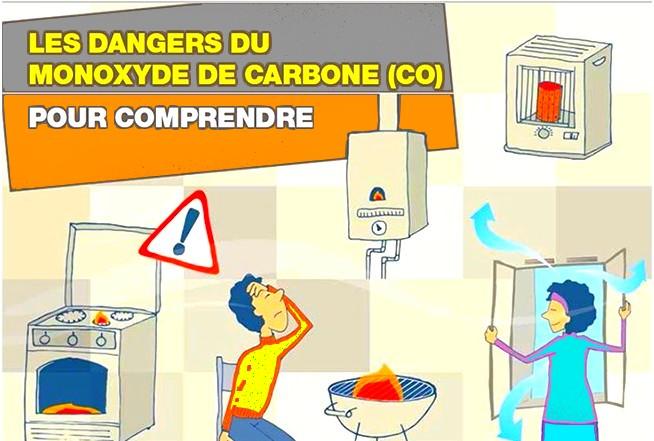 les_dangers_monoxyde.jpg